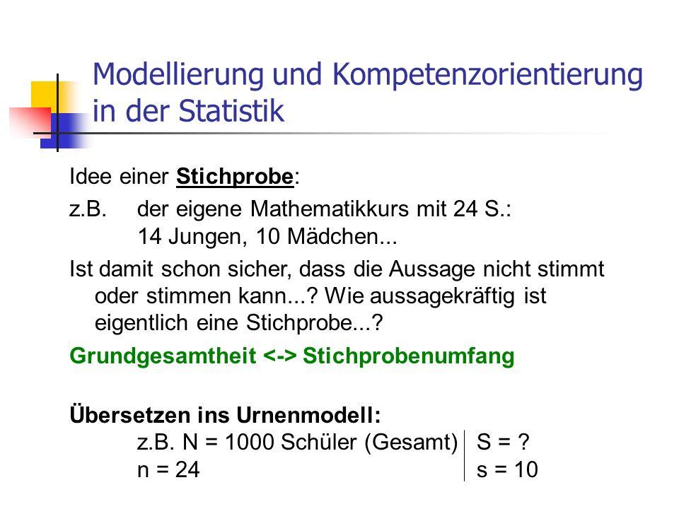 Modellierung und Kompetenzorientierung in der Statistik Idee einer Stichprobe: z.B. der eigene Mathematikkurs mit 24 S.: 14 Jungen, 10 Mädchen... Ist