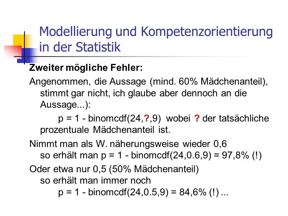 Modellierung und Kompetenzorientierung in der Statistik Zweiter mögliche Fehler: Angenommen, die Aussage (mind. 60% Mädchenanteil), stimmt gar nicht,