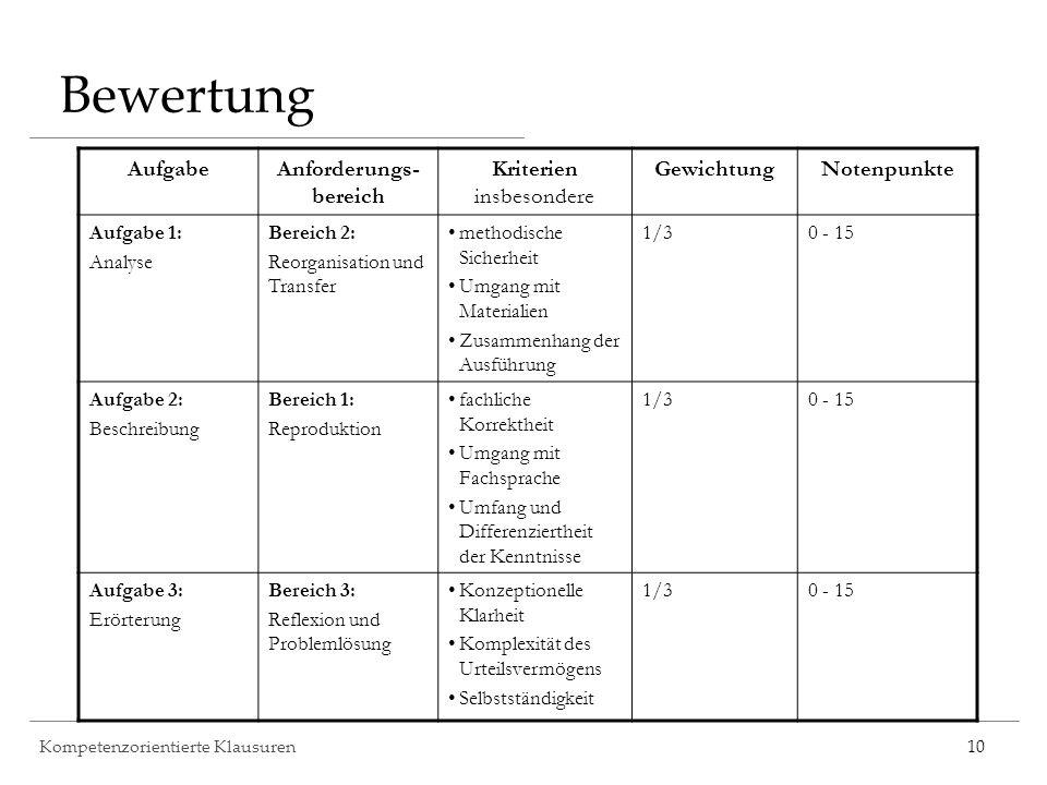 Kompetenzorientierte Klausuren10 Bewertung AufgabeAnforderungs- bereich Kriterien insbesondere GewichtungNotenpunkte Aufgabe 1: Analyse Bereich 2: Reo