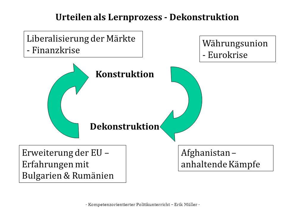 - Kompetenzorientierter Politikunterricht – Erik Müller - Konstruktion Dekonstruktion Urteilen als Lernprozess - Dekonstruktion Währungsunion - Eurokr