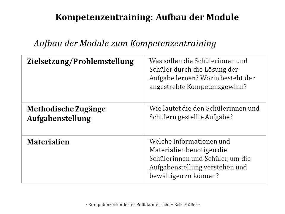 - Kompetenzorientierter Politikunterricht – Erik Müller - Kompetenzentraining: Aufbau der Module Aufbau der Module zum Kompetenzentraining Zielsetzung