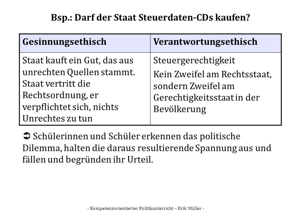 - Kompetenzorientierter Politikunterricht – Erik Müller - Bsp.: Darf der Staat Steuerdaten-CDs kaufen? GesinnungsethischVerantwortungsethisch Staat ka