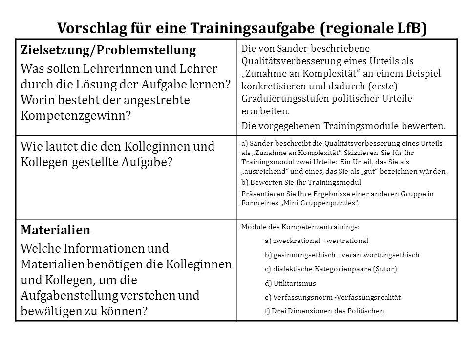 Vorschlag für eine Trainingsaufgabe (regionale LfB) Zielsetzung/Problemstellung Was sollen Lehrerinnen und Lehrer durch die Lösung der Aufgabe lernen?