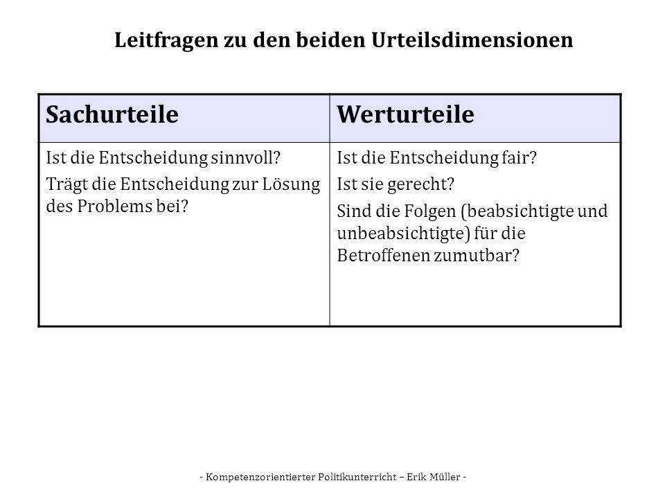 - Kompetenzorientierter Politikunterricht – Erik Müller - Leitfragen zu den beiden Urteilsdimensionen SachurteileWerturteile Ist die Entscheidung sinn