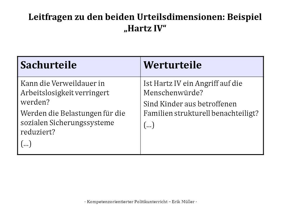 - Kompetenzorientierter Politikunterricht – Erik Müller - Leitfragen zu den beiden Urteilsdimensionen: Beispiel Hartz IV SachurteileWerturteile Kann d