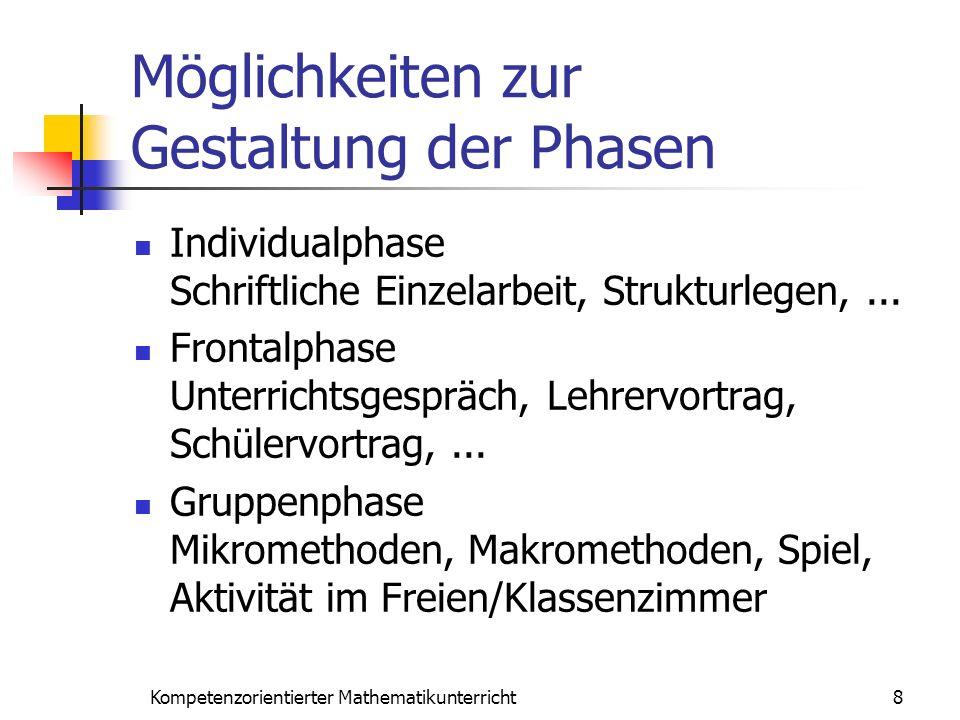 Zeit-/Methodenleiste MethodeZeit Einführung5 Min.Lehrerinput10 Min.