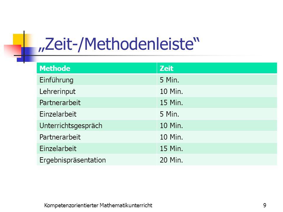 Zeit-/Methodenleiste MethodeZeit Einführung5 Min. Lehrerinput10 Min. Partnerarbeit15 Min. Einzelarbeit5 Min. Unterrichtsgespräch10 Min. Partnerarbeit1