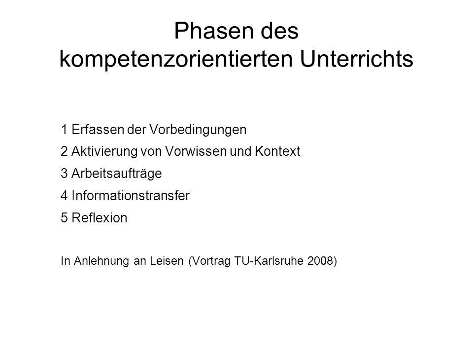 Phasen des kompetenzorientierten Unterrichts 1 Erfassen der Vorbedingungen 2 Aktivierung von Vorwissen und Kontext 3 Arbeitsaufträge 4 Informationstransfer 5 Reflexion In Anlehnung an Leisen (Vortrag TU-Karlsruhe 2008)