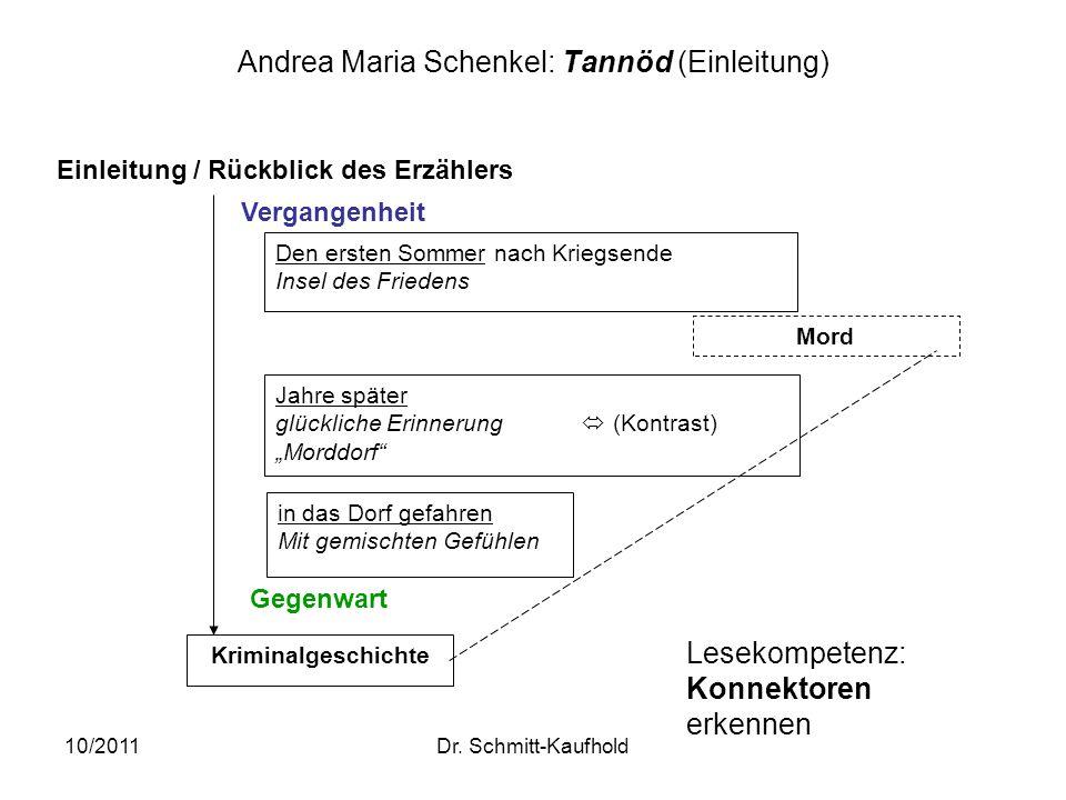 10/2011Dr. Schmitt-Kaufhold Andrea Maria Schenkel: Tannöd (Einleitung) Einleitung / Rückblick des Erzählers Lesekompetenz: Konnektoren erkennen Vergan