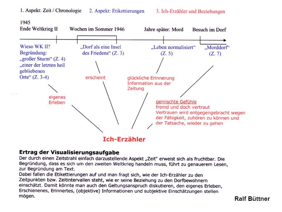 10/2011Dr. Schmitt-Kaufhold Ralf Büttner