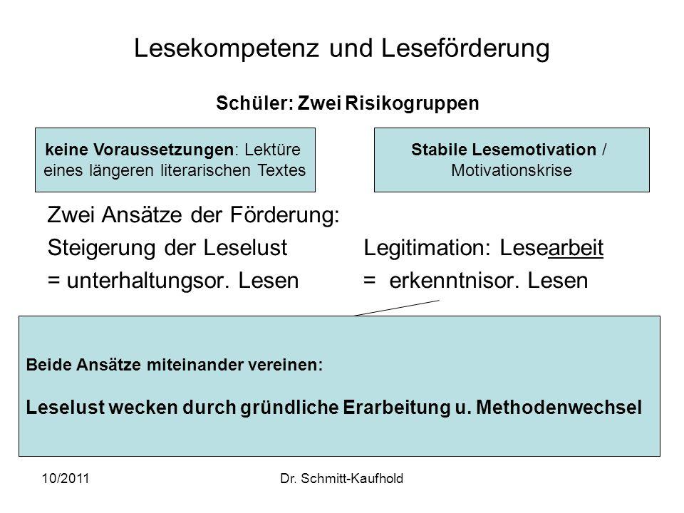 10/2011Dr. Schmitt-Kaufhold Lesekompetenz und Leseförderung Schüler: Zwei Risikogruppen Zwei Ansätze der Förderung: Steigerung der Leselust Legitimati
