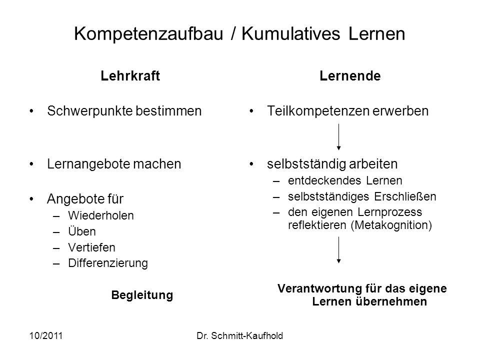 10/2011Dr. Schmitt-Kaufhold Kompetenzaufbau / Kumulatives Lernen Lehrkraft Schwerpunkte bestimmen Lernangebote machen Angebote für –Wiederholen –Üben