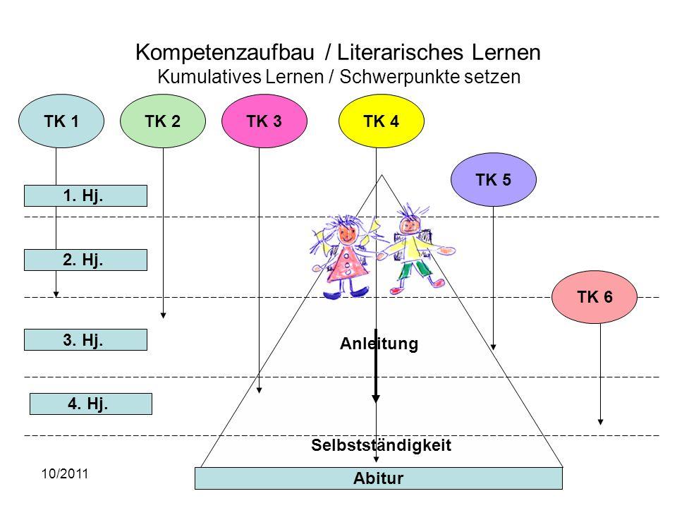 10/2011Dr. Schmitt-Kaufhold Kompetenzaufbau / Literarisches Lernen Kumulatives Lernen / Schwerpunkte setzen TK 5 TK 1TK 2TK 3TK 4 1. Hj. 2. Hj. 3. Hj.