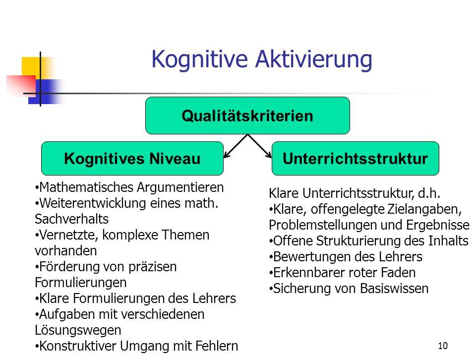 Kognitive Aktivierung Kognitives NiveauUnterrichtsstruktur Qualitätskriterien Mathematisches Argumentieren Weiterentwicklung eines math. Sachverhalts