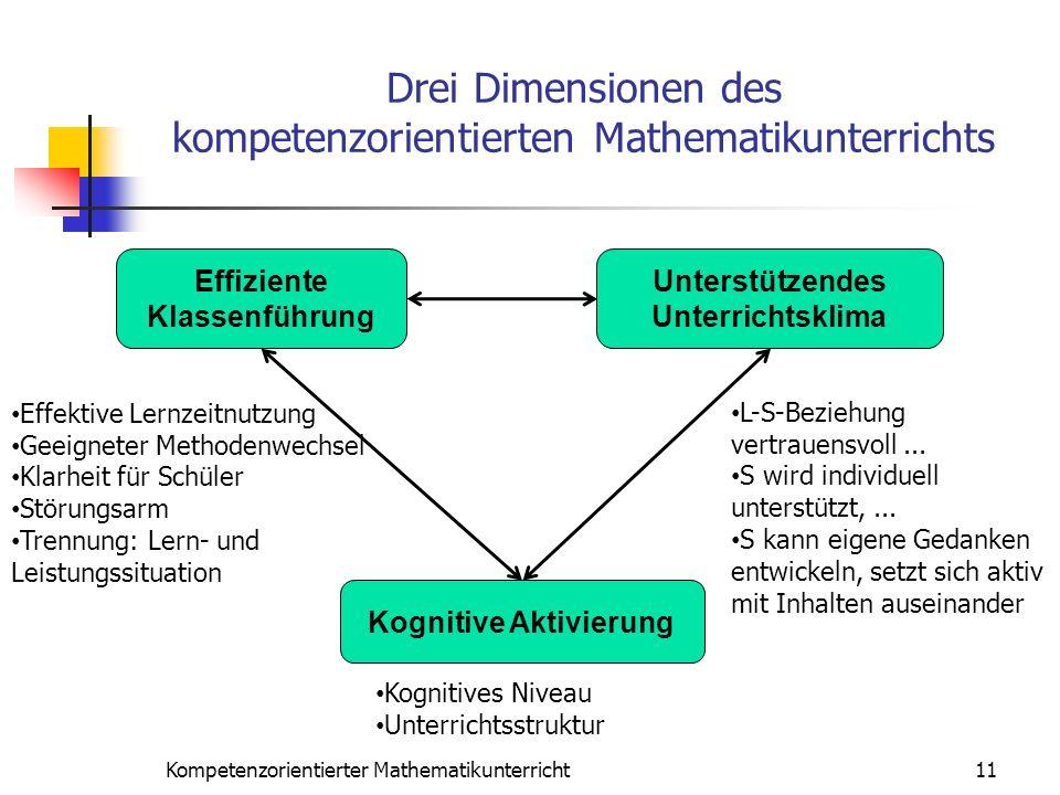 Drei Dimensionen des kompetenzorientierten Mathematikunterrichts Effiziente Klassenführung Unterstützendes Unterrichtsklima Kognitive Aktivierung Effe