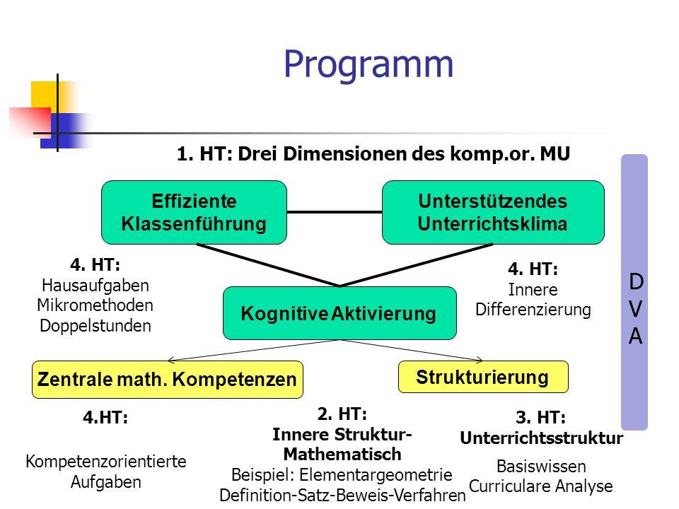 Programm Effiziente Klassenführung Unterstützendes Unterrichtsklima Kognitive Aktivierung 4. HT: Hausaufgaben Mikromethoden Doppelstunden 4. HT: Inner