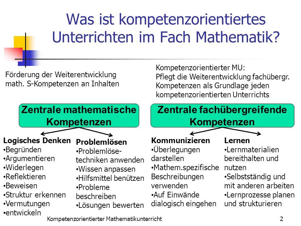 Was ist kompetenzorientiertes Unterrichten im Fach Mathematik? Zentrale mathematische Kompetenzen Zentrale fachübergreifende Kompetenzen Logisches Den