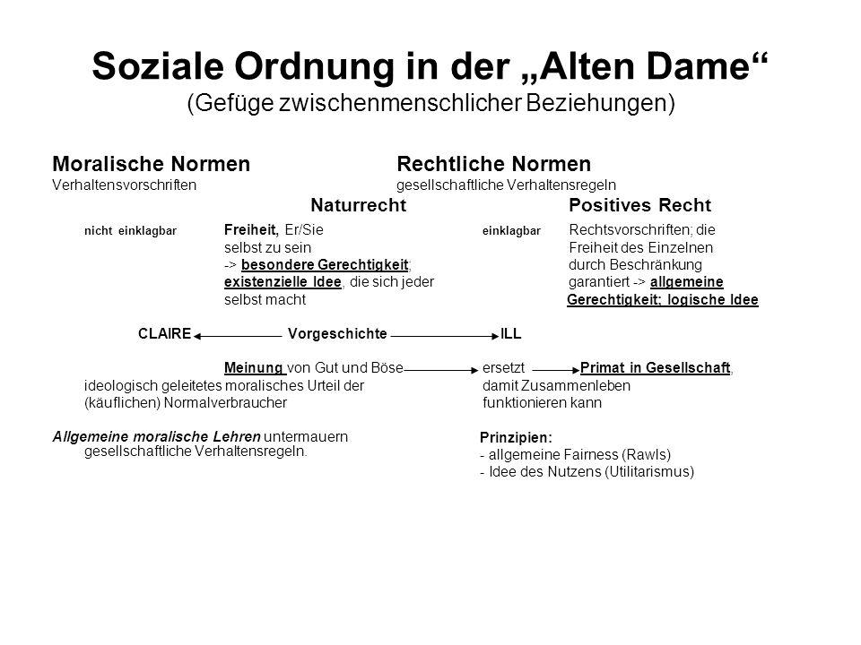 Soziale Ordnung in der Alten Dame (Gefüge zwischenmenschlicher Beziehungen) Moralische NormenRechtliche Normen Verhaltensvorschriftengesellschaftliche