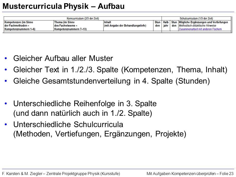 Mit Aufgaben Kompetenzen überprüfen – Folie 23F. Karsten & M. Ziegler – Zentrale Projektgruppe Physik (Kursstufe) Mustercurricula Physik – Aufbau Glei