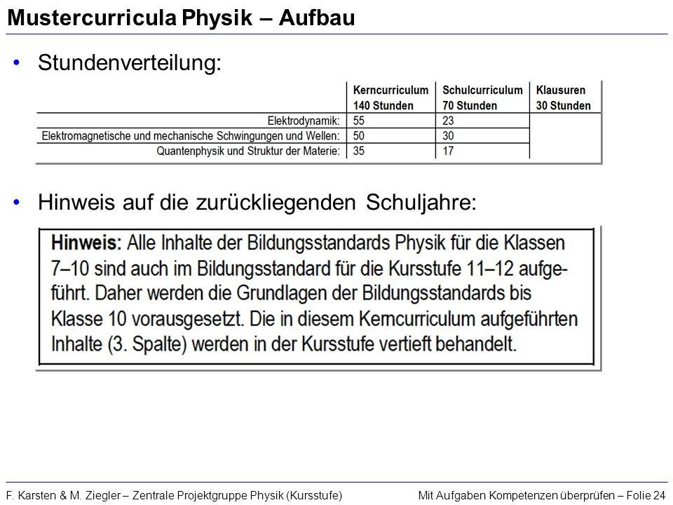 Mit Aufgaben Kompetenzen überprüfen – Folie 24F. Karsten & M. Ziegler – Zentrale Projektgruppe Physik (Kursstufe) Mustercurricula Physik – Aufbau Stun