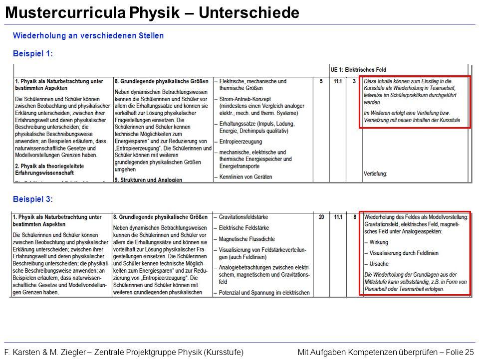 Mit Aufgaben Kompetenzen überprüfen – Folie 25F. Karsten & M. Ziegler – Zentrale Projektgruppe Physik (Kursstufe) Mustercurricula Physik – Unterschied