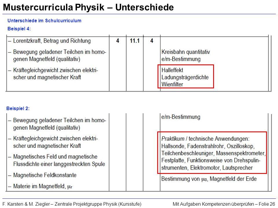 Mit Aufgaben Kompetenzen überprüfen – Folie 26F. Karsten & M. Ziegler – Zentrale Projektgruppe Physik (Kursstufe) Mustercurricula Physik – Unterschied