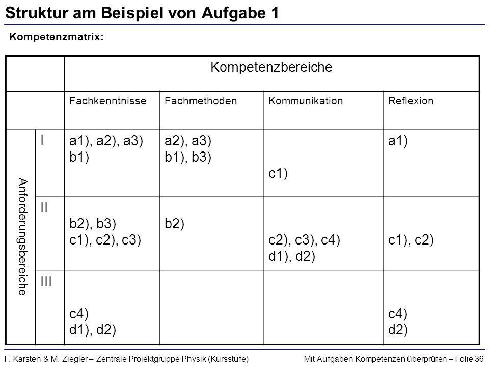 Mit Aufgaben Kompetenzen überprüfen – Folie 36F. Karsten & M. Ziegler – Zentrale Projektgruppe Physik (Kursstufe) Struktur am Beispiel von Aufgabe 1 K