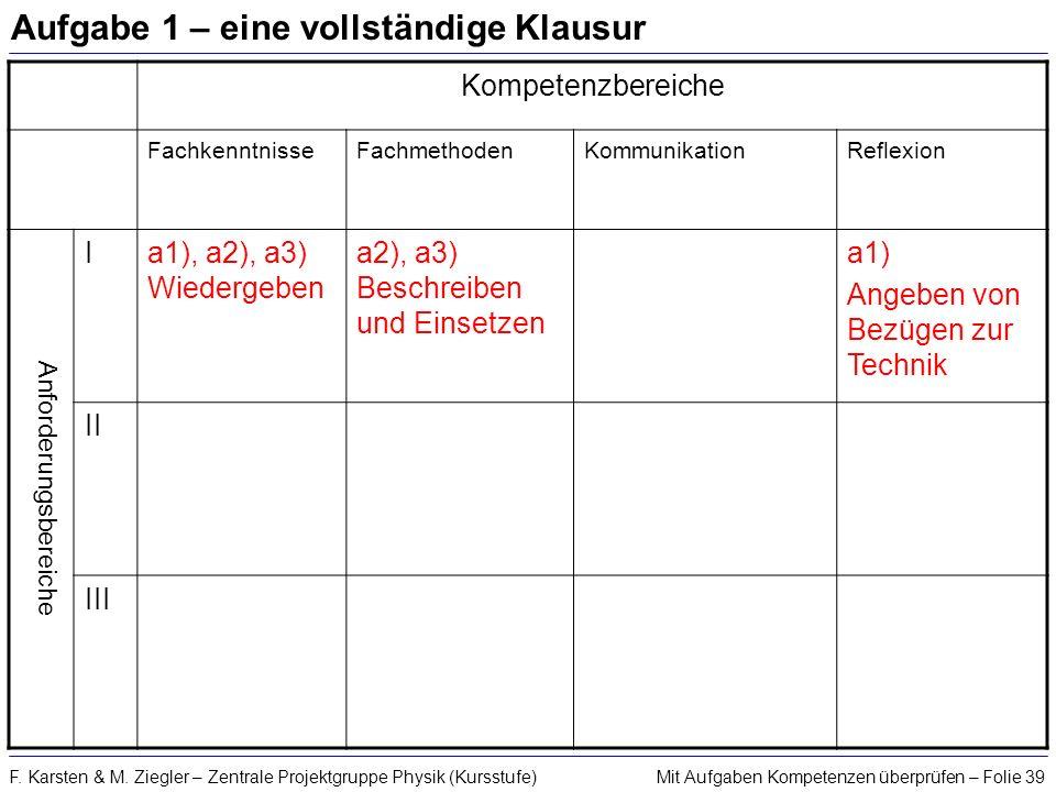 Mit Aufgaben Kompetenzen überprüfen – Folie 39F. Karsten & M. Ziegler – Zentrale Projektgruppe Physik (Kursstufe) Aufgabe 1 – eine vollständige Klausu