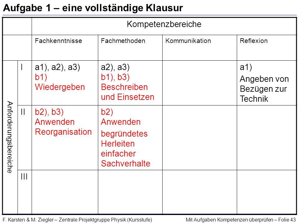 Mit Aufgaben Kompetenzen überprüfen – Folie 43F. Karsten & M. Ziegler – Zentrale Projektgruppe Physik (Kursstufe) Aufgabe 1 – eine vollständige Klausu