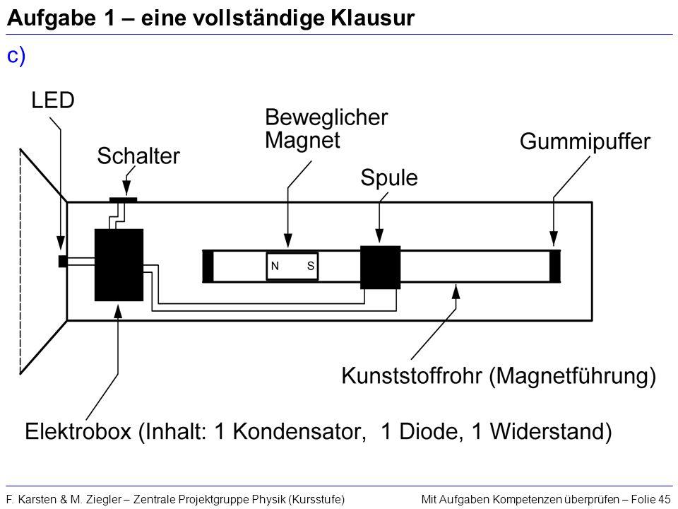 Mit Aufgaben Kompetenzen überprüfen – Folie 45F. Karsten & M. Ziegler – Zentrale Projektgruppe Physik (Kursstufe) Aufgabe 1 – eine vollständige Klausu