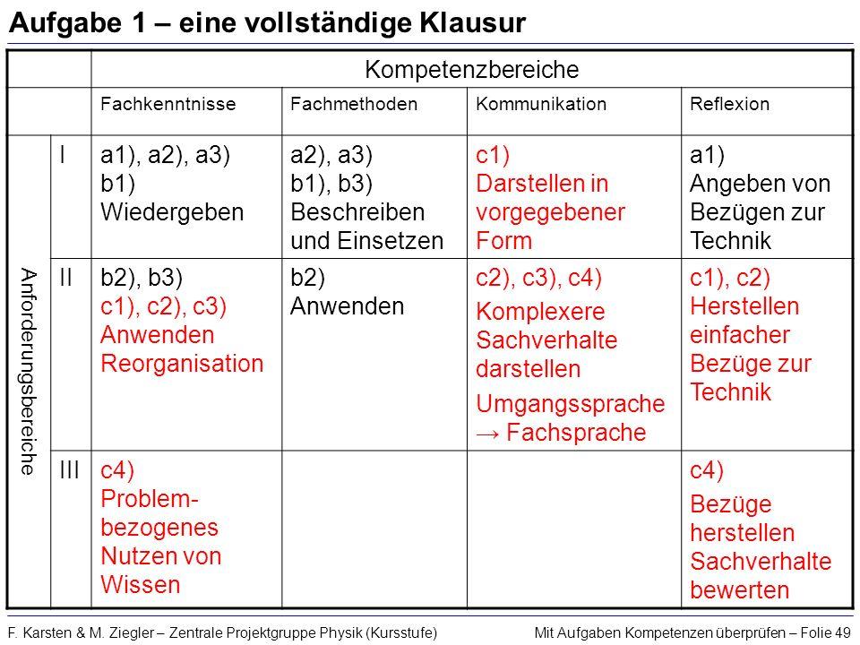 Mit Aufgaben Kompetenzen überprüfen – Folie 49F. Karsten & M. Ziegler – Zentrale Projektgruppe Physik (Kursstufe) Aufgabe 1 – eine vollständige Klausu