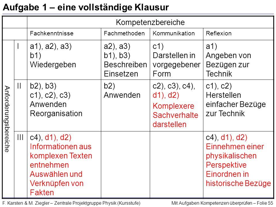 Mit Aufgaben Kompetenzen überprüfen – Folie 55F. Karsten & M. Ziegler – Zentrale Projektgruppe Physik (Kursstufe) Aufgabe 1 – eine vollständige Klausu