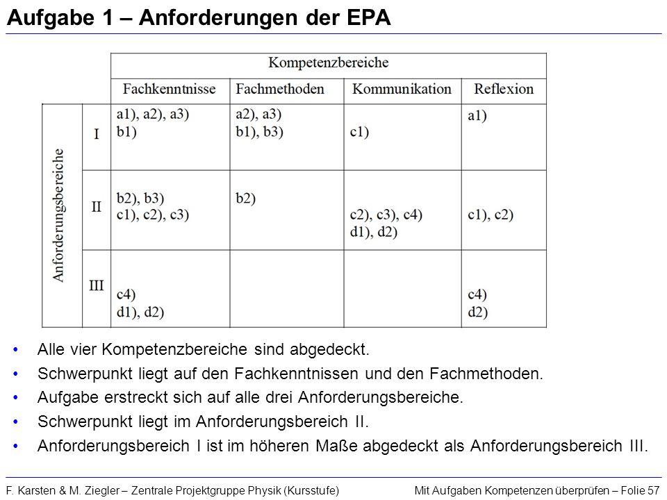 Mit Aufgaben Kompetenzen überprüfen – Folie 57F. Karsten & M. Ziegler – Zentrale Projektgruppe Physik (Kursstufe) Aufgabe 1 – Anforderungen der EPA Al