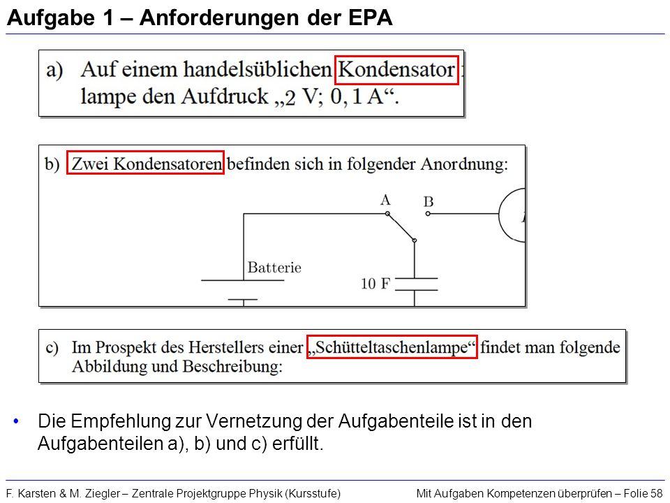 Mit Aufgaben Kompetenzen überprüfen – Folie 58F. Karsten & M. Ziegler – Zentrale Projektgruppe Physik (Kursstufe) Aufgabe 1 – Anforderungen der EPA Di