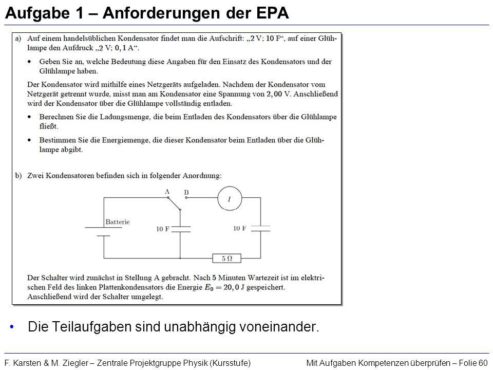 Mit Aufgaben Kompetenzen überprüfen – Folie 60F. Karsten & M. Ziegler – Zentrale Projektgruppe Physik (Kursstufe) Aufgabe 1 – Anforderungen der EPA Di