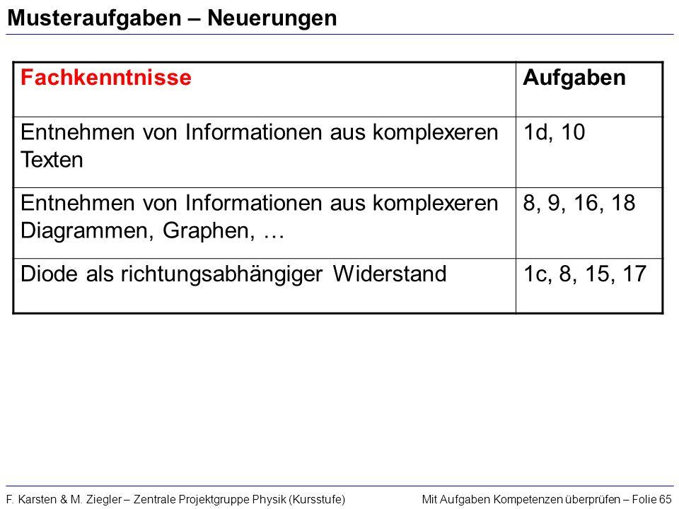 Mit Aufgaben Kompetenzen überprüfen – Folie 65F. Karsten & M. Ziegler – Zentrale Projektgruppe Physik (Kursstufe) Musteraufgaben – Neuerungen Fachkenn