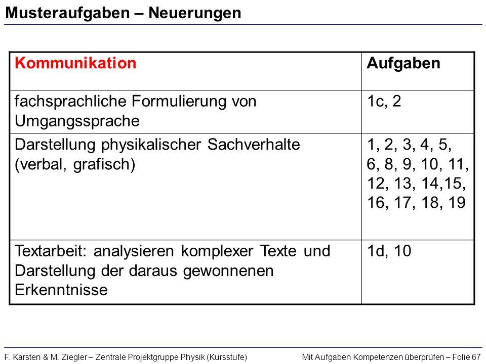 Mit Aufgaben Kompetenzen überprüfen – Folie 67F. Karsten & M. Ziegler – Zentrale Projektgruppe Physik (Kursstufe) Musteraufgaben – Neuerungen Kommunik