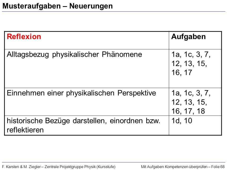 Mit Aufgaben Kompetenzen überprüfen – Folie 68F. Karsten & M. Ziegler – Zentrale Projektgruppe Physik (Kursstufe) Musteraufgaben – Neuerungen Reflexio