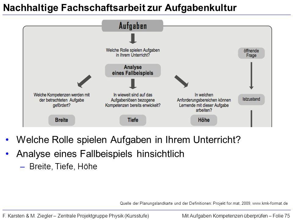 Mit Aufgaben Kompetenzen überprüfen – Folie 75F. Karsten & M. Ziegler – Zentrale Projektgruppe Physik (Kursstufe) Nachhaltige Fachschaftsarbeit zur Au