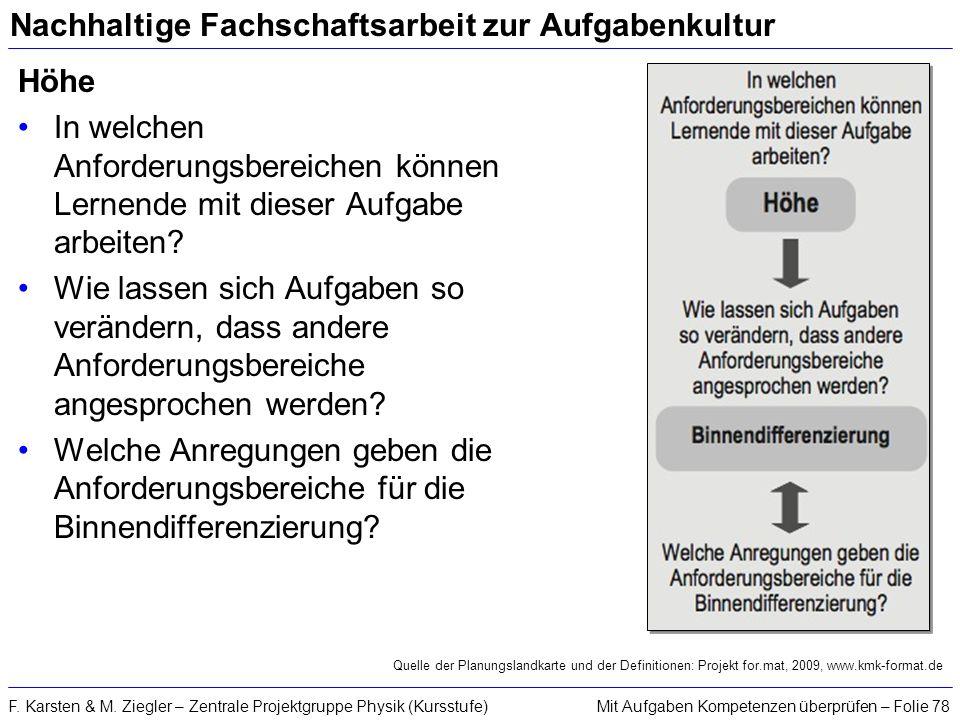 Mit Aufgaben Kompetenzen überprüfen – Folie 78F. Karsten & M. Ziegler – Zentrale Projektgruppe Physik (Kursstufe) Nachhaltige Fachschaftsarbeit zur Au