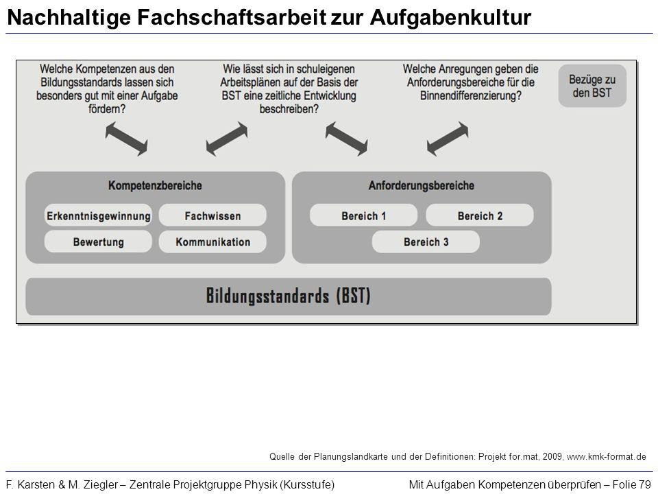 Mit Aufgaben Kompetenzen überprüfen – Folie 79F. Karsten & M. Ziegler – Zentrale Projektgruppe Physik (Kursstufe) Nachhaltige Fachschaftsarbeit zur Au