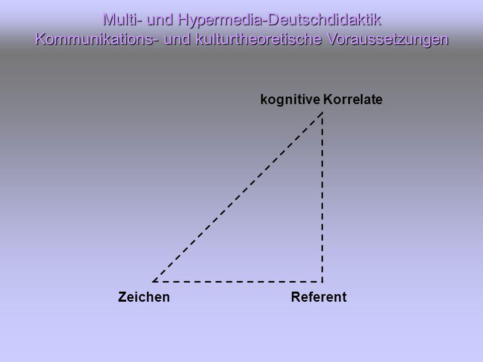 Zeichen kognitive Korrelate Referent Multi- und Hypermedia-Deutschdidaktik Kommunikations- und kulturtheoretische Voraussetzungen