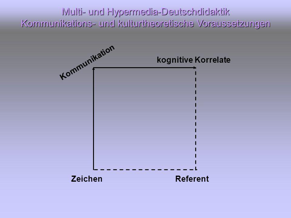 Referent Kommunikation kognitive Korrelate Zeichen Multi- und Hypermedia-Deutschdidaktik Kommunikations- und kulturtheoretische Voraussetzungen