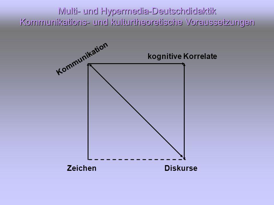 Diskurse Kommunikation kognitive Korrelate Zeichen Multi- und Hypermedia-Deutschdidaktik Kommunikations- und kulturtheoretische Voraussetzungen