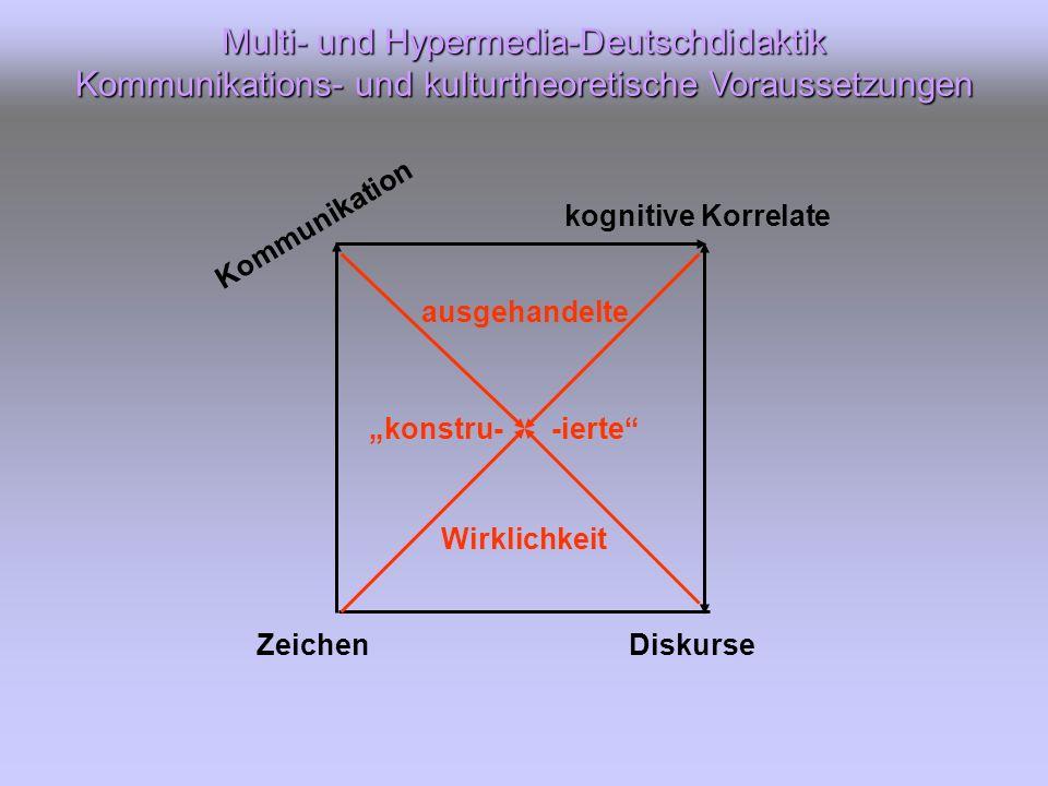 Diskurse Kommunikation kognitive Korrelate ausgehandelte konstru--ierte Wirklichkeit Zeichen Multi- und Hypermedia-Deutschdidaktik Kommunikations- und kulturtheoretische Voraussetzungen