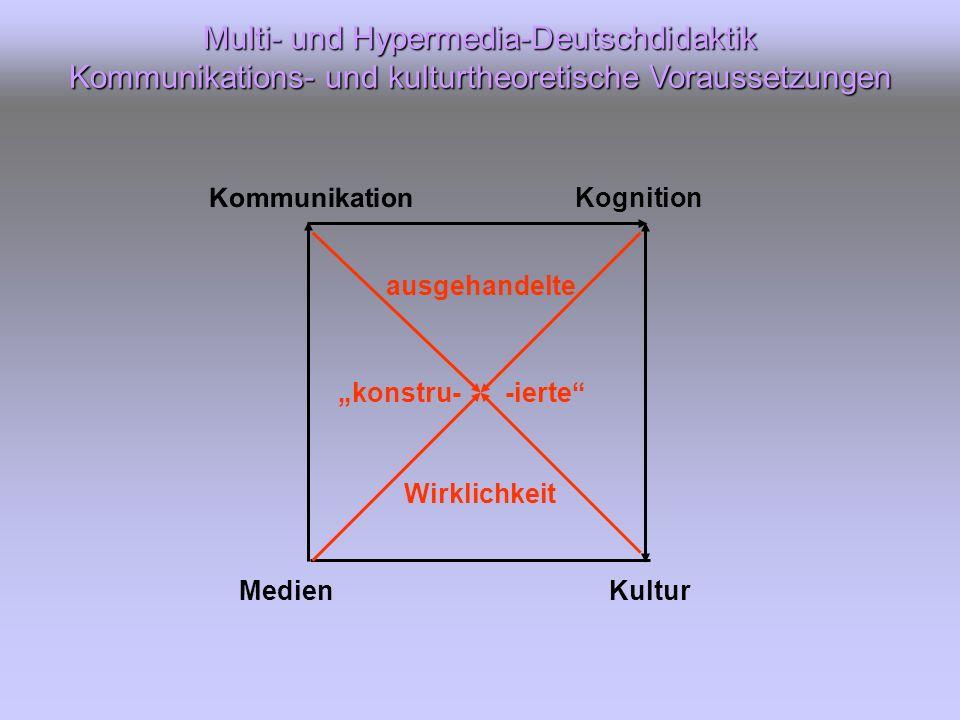 MedienKultur Kommunikation Kognition ausgehandelte konstru--ierte Wirklichkeit Multi- und Hypermedia-Deutschdidaktik Kommunikations- und kulturtheoretische Voraussetzungen