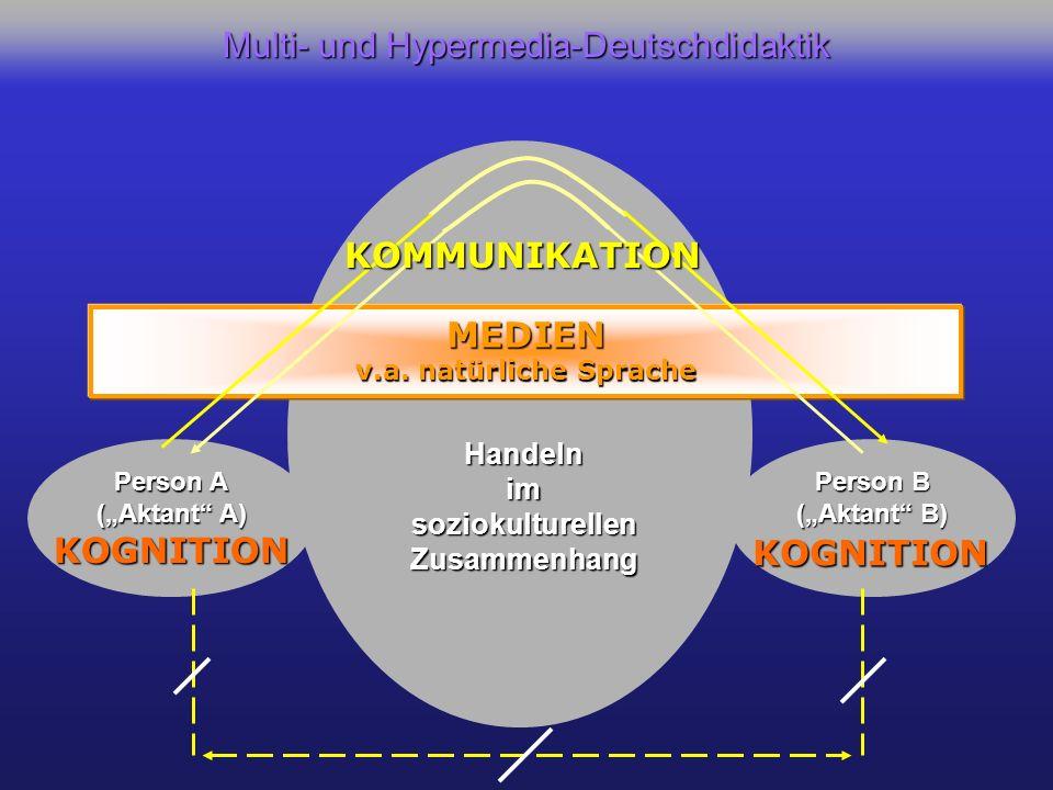 Multi- und Hypermedia-Deutschdidaktik Handelnim soziokulturellen Zusammenhang Person A (Aktant A) Person B (Aktant B) MEDIEN v.a.