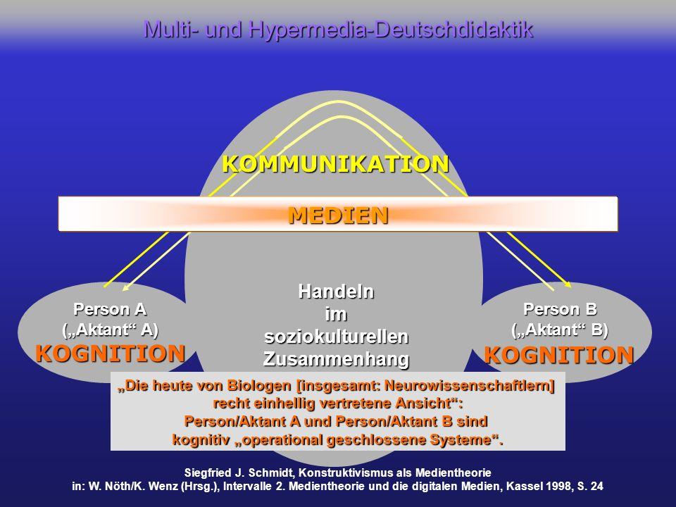 Multi- und Hypermedia-Deutschdidaktik Person A (Aktant A) Person B (Aktant B) KOGNITION KOGNITION KOMMUNIKATION Handelnim soziokulturellen Zusammenhang Siegfried J.