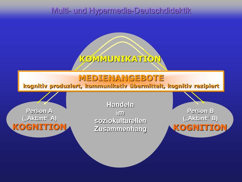 Multi- und Hypermedia-Deutschdidaktik Person A (Aktant A) Person B (Aktant B) KOGNITION KOGNITION KOMMUNIKATION MEDIENANGEBOTE kognitiv produziert, kommunikativ übermittelt, kognitiv rezipiert Handelnim soziokulturellen Zusammenhang
