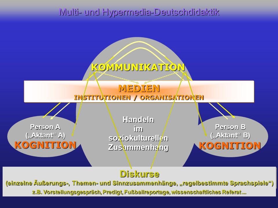 Person A (Aktant A) Person B (Aktant B) KOGNITION KOGNITION KOMMUNIKATION Handelnim soziokulturellen Zusammenhang MEDIEN INSTITUTIONEN / ORGANISATIONEN Diskurse (einzelne Äußerungs-, Themen- und Sinnzusammenhänge, regelbestimmte Sprachspiele) Diskurse z.B.